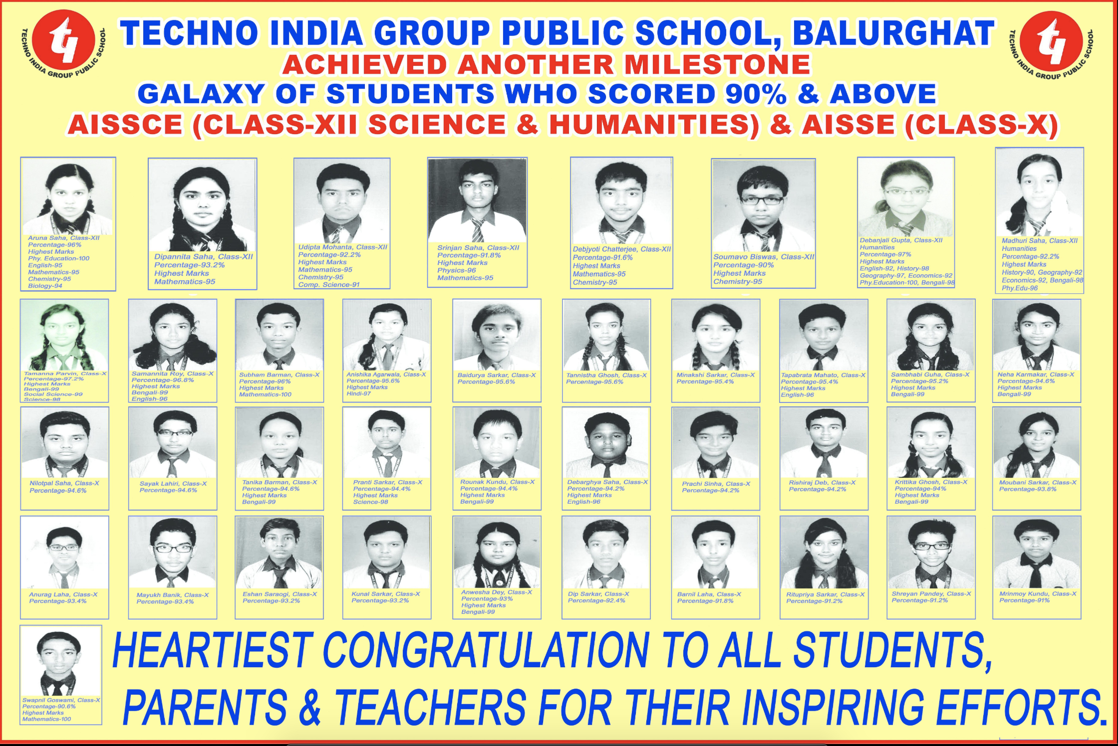 Galaxy of students who scored above 90